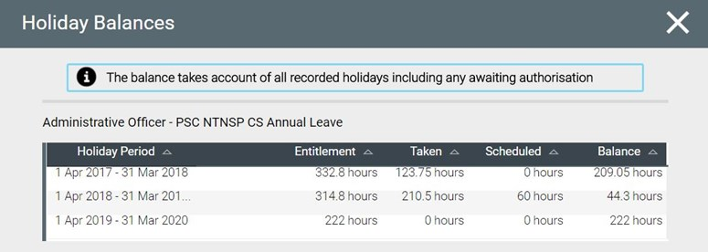 Holiday balances screen with all previous and future leave presented
